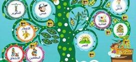 نرم افزار فوق العاده اندرویدی کودکانه مهد قرآن + قرآن صوتی